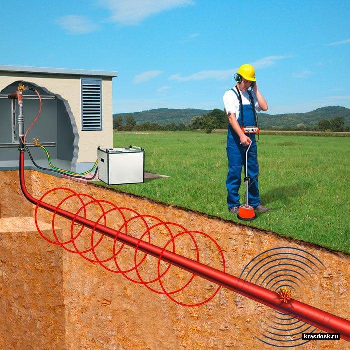 определение мест повреждения кабельных линий